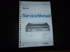 Original Service Manual  Philips 22AH602