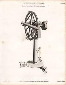1820 Datierter Aufdruck Astronomische Instrumente ~ BORDA'S Wiederholung Kreis