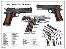 """Poster 12''x18"""" U.S.Army Colt 1911 Cal .45 ACP Manual Exploded Parts Diagram WW2"""