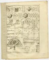 Rare Antique Print-SCIENCE-MATHEMATICS-PROTRACTOR-TAB5-JOLLAIN-Jollain-ca.1700