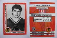 2015 SCA Chris Clifford Chicago Blackhawks goalie never issued produced #d/10