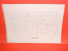 1964 VOLVO 122S HILLMAN MINX CONVERTIBLE COUPE SEDAN WAGON FRAME DIMENSION CHART