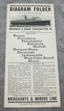 1930'S MERCHANTS & MINERS TRANSPORTATION CO STEAMSHIP LINES DECK PLAN DIAGRAMS