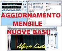 BASI KARAOKE MIDI PER VANBASCO  - N. 50 BASI AGGIORNAMENTO FEBBRAIO 2020 SANREMO