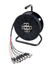Câble pour processeur/effet