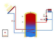 Witterungsgeführter Heizkreisregler Clima 600 Total GlassTouch bis 2 Heizkreise