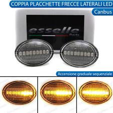 COPPIA FRECCE LATERALI PROGRESSIVE A LED PER ABARTH FIAT 500 595 500C CANBUS