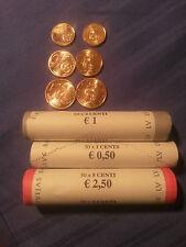 Kupfer Münzen aus Lettland