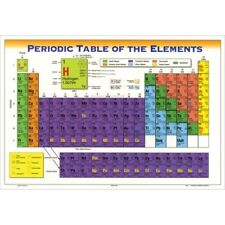 Painless Learning Placemat: Periodic Table of Elements