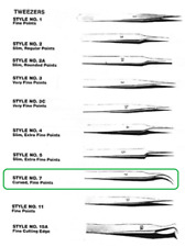 Grobet Grobet Usa 57.836 Swiss Pattern Tweezer, Pattern #7