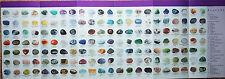 Übersicht Mineralien und Edelsteine 154 im Überblick Taschenposter Tafel Plakat