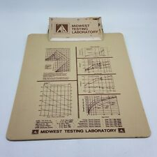 Vintage Midwest Testing Laboratory Clipboard Clip Board w Concrete Refrerence