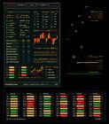 Automatic Elliott Waves - Elliott Waves On Steroids - Forex MT4 indicator