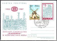 "Poland 1987 - Chemical plant ""Blachownia""- Cp 944 - postcard"