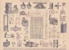 Sicherheitsvorrichtungen Maschinen HOLZSTICH von 1887 Schutzvorrichtungen