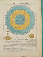 Large old map: solar system / sun 1939 / kaart Het Zonnestelsel zon /antique