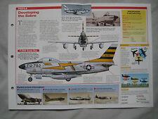 Aircraft of the World - North American F-86D/H/K Sabre Dog