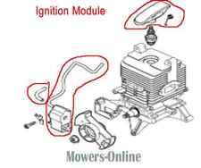 Stihl Ignition Module Leaf Blower Vacuum 4244 400 1307 BR350 BR430 SR430 SR450