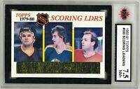 1980-81 Topps #163 Scoring Leader Graded 7.5 NM+ (Unscratched) (*062319-26)