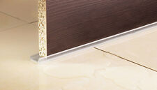 2.5m  PVC PLINTH SEALING STRIP 18mm MDF kickboard panel - TRANSPARENT