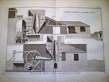 91-3-5b Gravure 1783 Panckoucke fer grosses forges, coupes d'un fourneau