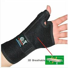 IRUFA 3D Breathable Reversible Thumb Brace Spica Splint Carpal Tunnel Tendinitis