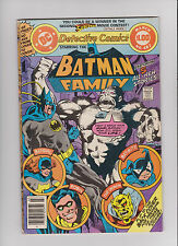 Detctive Comics Batman Family 482 Batgirl Robin Bat-Mite --- RARE KEY Comic book