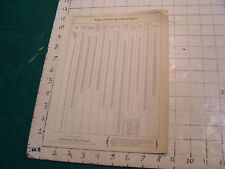 Vintage PAPER: AMERICAN MACHINIST, gages used in the US. single sided