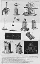 Vecchia stampa elettricità apparecchio materiale scientifico della C1880 XIX C ANTICO