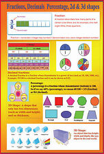 A2 laminated FRACTIONS DECIMALS PERCENTAGES 2D 3D SHAPES kids school poster