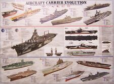 Jigsaw puzzle Maritime Ship Aircraft Carrier Evolution 1000 piece NEW made USA