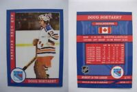 2015 SCA Doug Soetaert New York Rangers goalie never issued produced #d/10