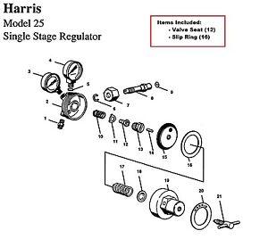 Harris Model 25 & 29 Regulator Rebuild/Repair Parts Kit