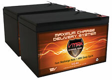 """QTY 2 VMAX64 AGM 12V 15Ah Scooter Battery for Currie e-ride 26"""" Front Suspension"""