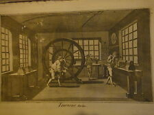 1775-DIDEROT e D'ALEMBERT-TOURNEUR ET TOUR A FIGURE-TORNITORE-87 tavole