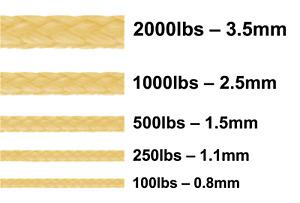 KEVLAR® Natural Paracord Super Strong Cord Rope Line 100-2000lbs 1-25 Metres UK