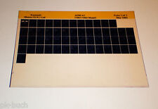 Microfich Ersatzteilkatalog Kawasaki AE 80 Model 1981 - 1982 Stand 05/1982