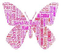 Butterfly Personalised birthday word art keep sake gift love a4