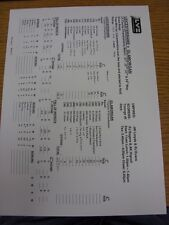 21/05/2013 Cricket Scorecard: Leicestershire v Glamorgan (Folded, Written Result