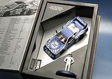 FLY CAR MODEL LANCIA BETA RICARDO PATRESSE LTD. EDITION COLLECTORS -NEW!