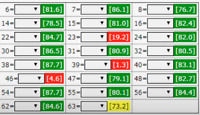 NEWEST (v18) Custom firmware fits Antminer L3+, L3++. Per chip configuration!!!