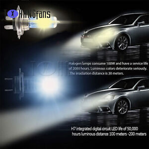 2PCS H7 110W 30000Lm LED Car Headlight Conversion Globes Bulbs Beam 6000K ATF