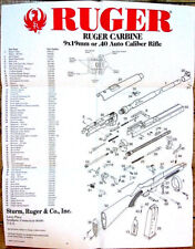 """1998 Ruger PC9 PC4 PC9GR PC4GR Carbine Rifle Rare 25"""" x 20"""" Fold Out Poster!"""