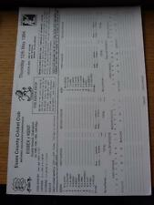 12/05/1994 Cricket Scorecard: Essex v Kent  -  4 Days
