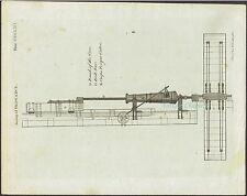 1797 cañones de artillería aburrido un arma Andrew Bell placa de cobre grabado impresión 1236