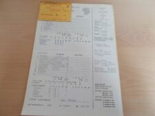 More details for somerset v west indies scorecard & ticket -july 1980