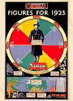 Figures for 1923, Art Deco English Travel London General Omnibus Company Poster