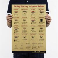 coffee flavor diagram vintage poster kraft paper wall sticker coffee shop decor_