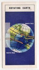 Rotating Earth Celestial Equator Ecliptic Solar Space Vintage Trade Ad Card