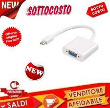 Cable Adaptador Thunderbolt Mini DisplayPort a VGA para Apple iMac Macbook Nuevo